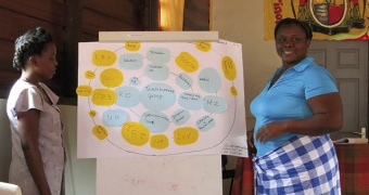 Sustainable Management of Forest Resources for Village Development